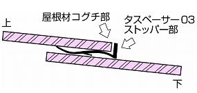 タスペーサーの仕組み